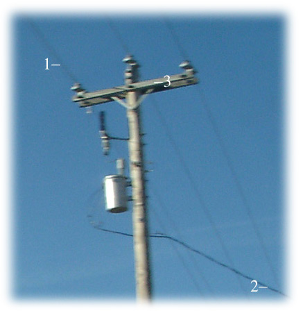 Power line image